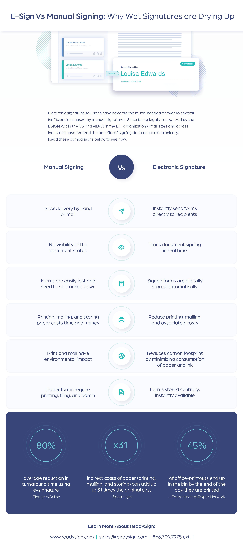 RS_Manual vs Esign